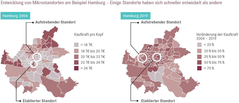 Entwicklung von Mikrostandorten am Beispiel Hamburg