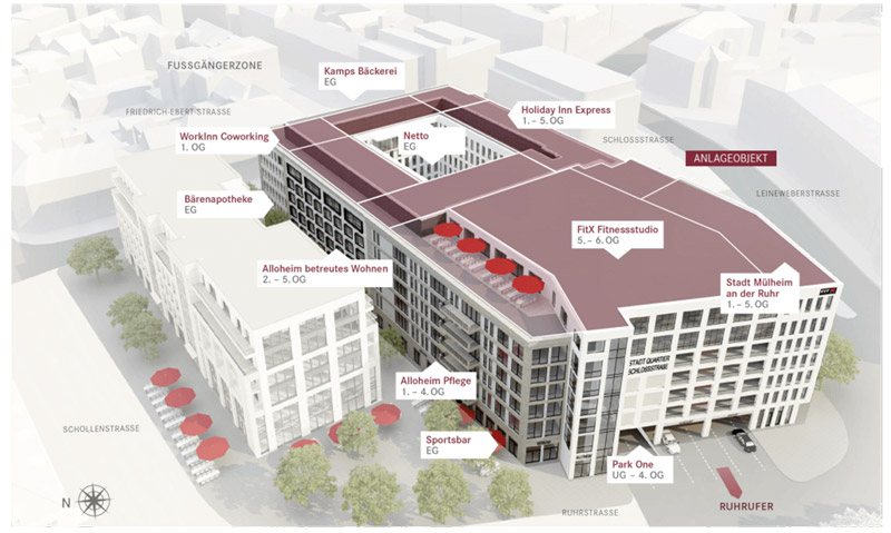 Verteilung der Mietflächen im Objekt die Stadtmitte Mülheim